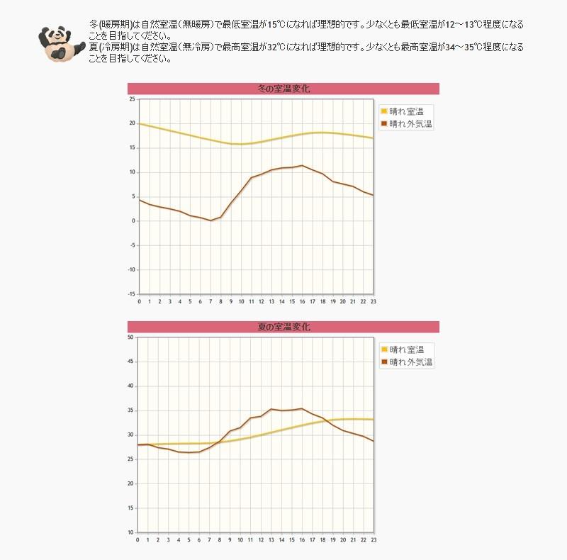 室温シミュレーション1.jpg